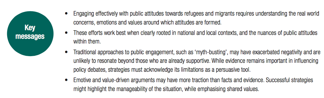 Public attitudes toward refugees and migrants